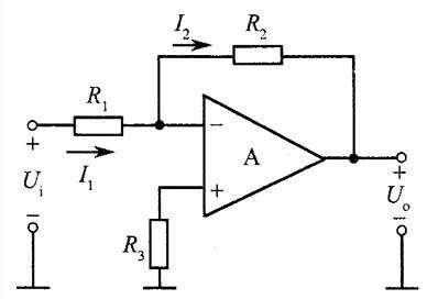 于是整个反馈放大器电路的增益取决于反馈回路,而不取决于放大器的